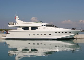 Charter yate Technema 80